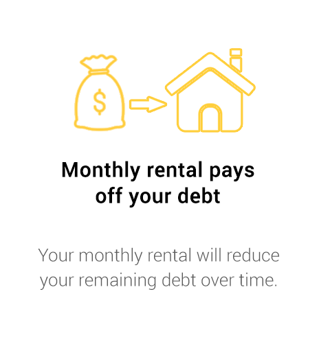 Monthly rental pays off your debt